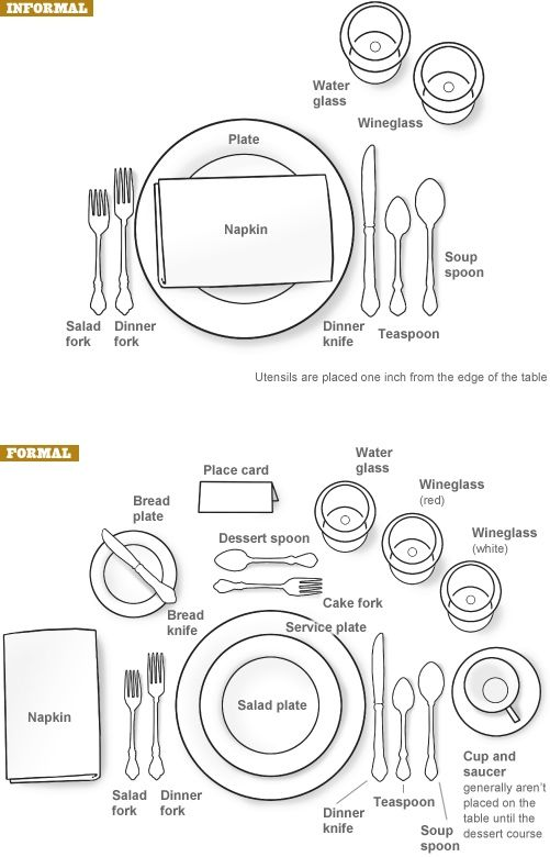 Place Setting Diagram For A Formal Dinner   Krayl FunchKrayl Funch
